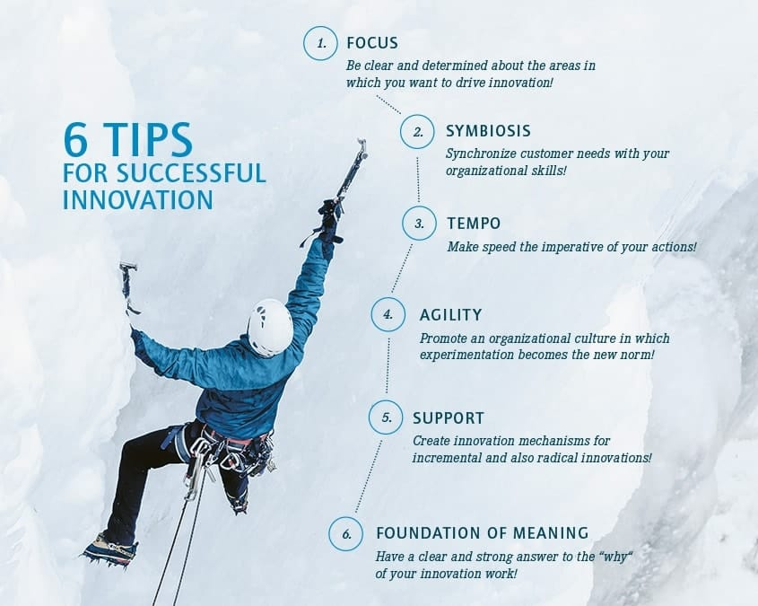 6 TIPS FOR SUCCESSFUL INNOVATION
